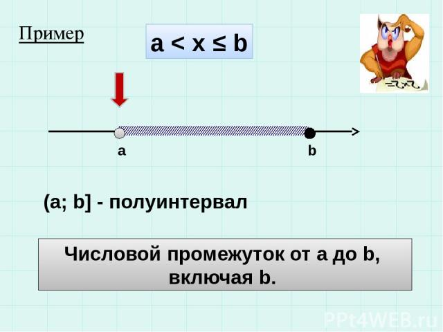 а < x ≤ b a b (a; b] - полуинтервал Числовой промежуток от а до b, включая b. Пример