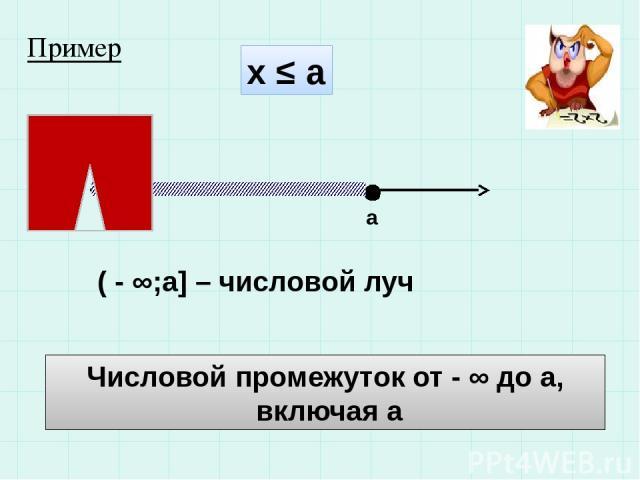 х ≤ а а ( - ∞;а] – числовой луч Числовой промежуток от - ∞ до а, включая а Пример