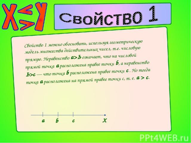 Свойство 1 можно обосновать, используя геометрическую модель множества действительных чисел, т.е. числовую прямую. Неравенство а>Ь означает, что на числовой прямой точка а расположена правее точки b, а неравенство Ь>с — что точка b расположена праве…