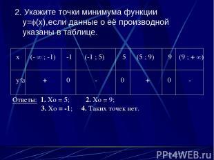 2. Укажите точки минимума функции y= (x),если данные о её производной указаны в