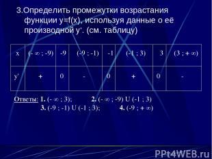 3.Определить промежутки возрастания функции y=f(x), используя данные о её произв