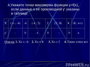 4.Укажите точки максимума функции y=f(x), если данные о её производной y' указан