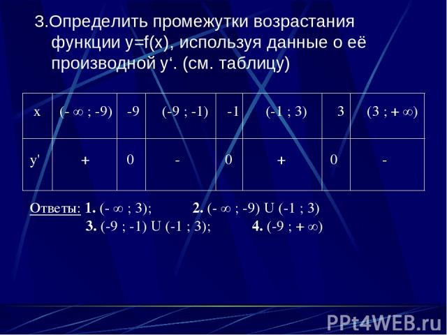 3.Определить промежутки возрастания функции y=f(x), используя данные о её производной y'. (см. таблицу) x (- ∞ ; -9) -9 (-9 ; -1) -1 (-1 ; 3) 3 (3 ; + ∞) y' + 0 - 0 + 0 - Ответы: 1. (- ∞ ; 3); 2. (- ∞ ; -9) U (-1 ; 3) 3. (-9 ; -1) U (-1 ; 3); 4. (-9…