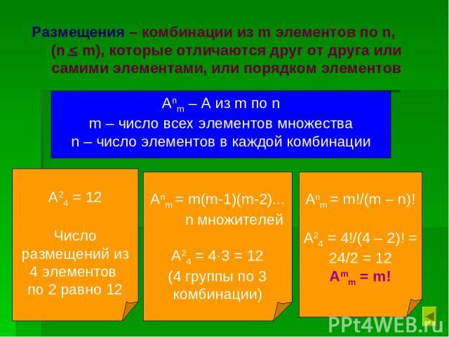 Размещения – комбинации из m элементов по n, (n < m), которые отличаются друг от друга или самими элементами, или порядком элементов А24 = 12 Число размещений из 4 элементов по 2 равно 12 Аnm = m(m-1)(m-2)... n множителей А24 = 4·3 = 12 (4 группы по&#133;