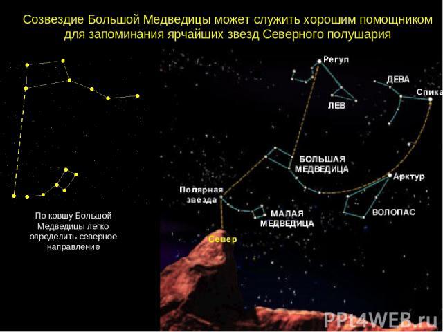Созвездия из пластилина