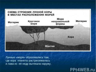 Лунные «моря» образовались там, где кора планеты растрескивалась и лава из её не