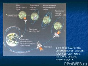 В сентябре 1970 года автоматическая станция «Луна-16» доставила на Землю образец