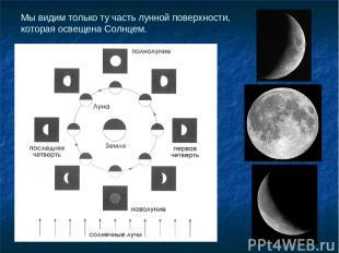 Мы видим только ту часть лунной поверхности, которая освещена Солнцем.