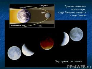 Ход лунного затмения Лунные затмения происходят, когда Луна оказывается в тени З