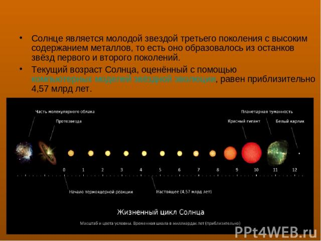 Солнце является молодой звездойтретьего поколенияс высоким содержанием металлов, то есть оно образовалось из останков звёзд первого и второго поколений. Текущий возраст Солнца, оценённый с помощьюкомпьютерных моделейзвёздной эволюции, равен приб…