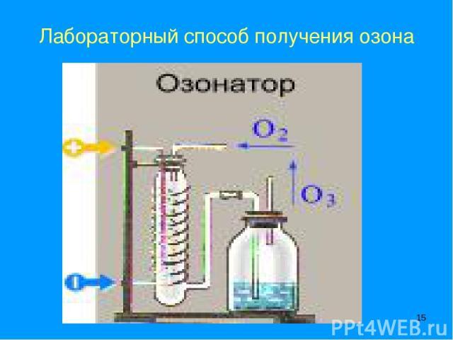 Общая характеристика элементов va-группы