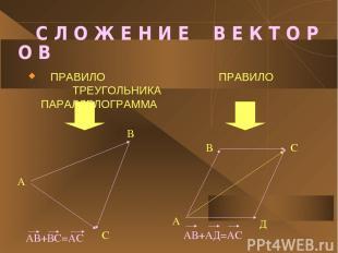 Треугольник фигура та форекс
