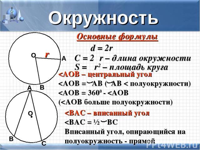 Окружность Основные формулы d = 2r C = 2πr – длина окружности S = πr2 – площадь круга r А В О