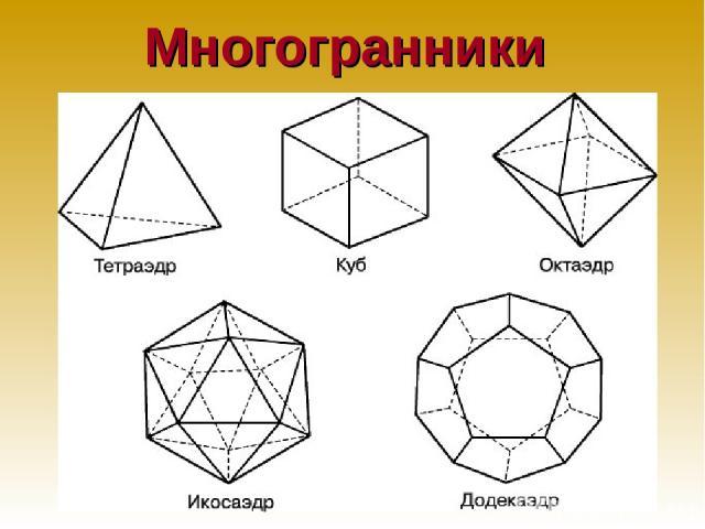 Многогранники