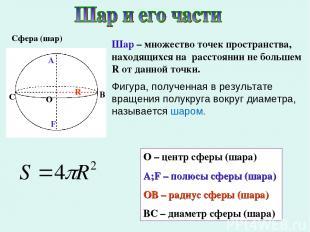 Сфера (шар) О – центр сферы (шара) A;F – полюсы сферы (шара) ОВ – радиус сферы (