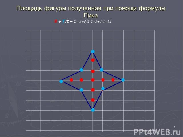 * В + Г/2 − 1 =9+8/2-1=9+4-1=12 Площадь фигуры полученная при помощи формулы Пика