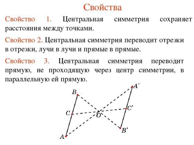 Свойства Свойство 1. Центральная симметрия сохраняет расстояния между точками. Свойство 2. Центральная симметрия переводит отрезки в отрезки, лучи в лучи и прямые в прямые. Свойство 3. Центральная симметрия переводит прямую, не проходящую через цент…