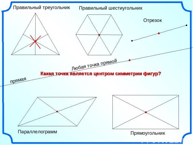 Правильный треугольник Правильный шестиугольник Параллелограмм Отрезок Прямоугольник Какая точка является центром симметрии фигур?