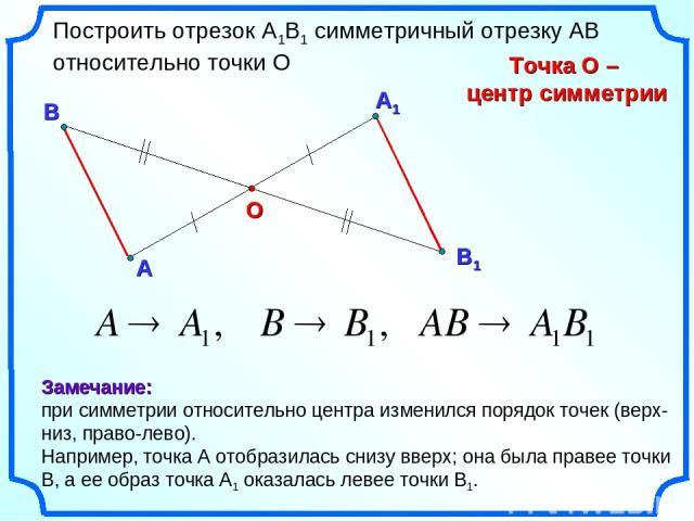 А1 А О Построить отрезок А1В1 симметричный отрезку АВ относительно точки О Точка О – центр симметрии В Замечание: при симметрии относительно центра изменился порядок точек (верх-низ, право-лево). Например, точка А отобразилась снизу вверх; она была …