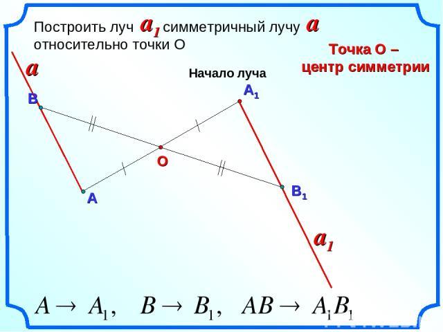 А1 О Построить луч симметричный лучу относительно точки О Точка О – центр симметрии a1 a a a1 Начало луча