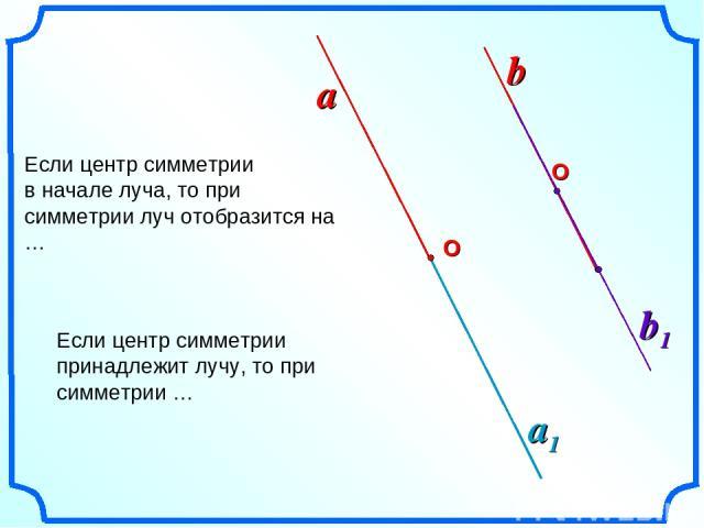 Если центр симметрии в начале луча, то при симметрии луч отобразится на … О a