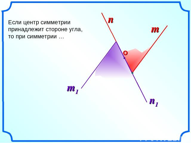 n Если центр симметрии принадлежит стороне угла, то при симметрии … m