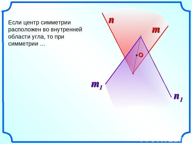 n Если центр симметрии расположен во внутренней области угла, то при симметрии … m