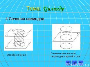 Тема: Цилиндр 4.Сечения цилиндра Осевое сечение Сечение плоскостью, перпендикуля