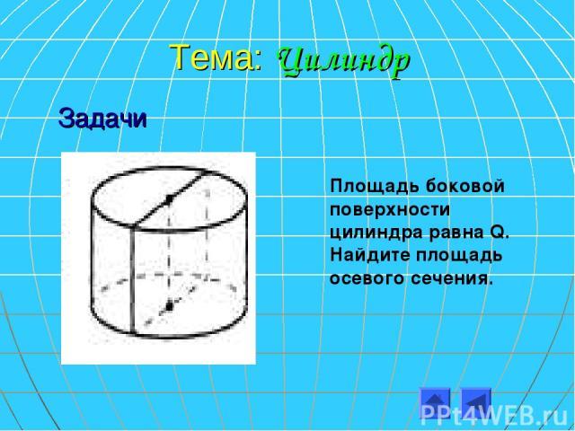 Тема: Цилиндр Площадь боковой поверхности цилиндра равна Q. Найдите площадь осевого сечения. Задачи