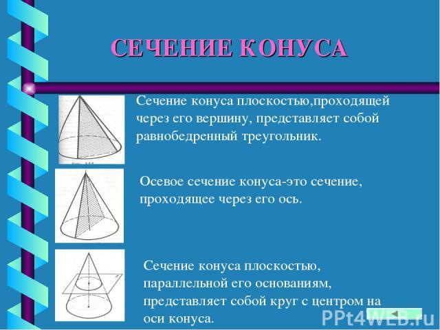 СЕЧЕНИЕ КОНУСА Сечение конуса плоскостью,проходящей через его вершину, представляет собой равнобедренный треугольник. Осевое сечение конуса-это сечение, проходящее через его ось. Сечение конуса плоскостью, параллельной его основаниям, представляет с…