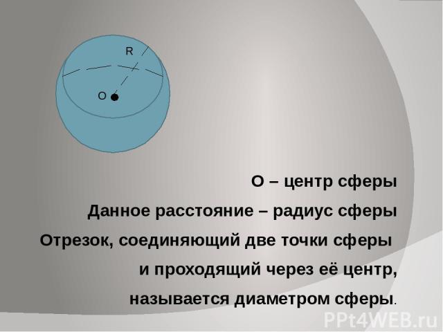 О – центр сферы Данное расстояние – радиус сферы Отрезок, соединяющий две точки сферы и проходящий через её центр, называется диаметром сферы. R О