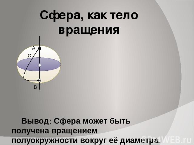 Сфера, как тело вращения Вывод: Сфера может быть получена вращением полуокружности вокруг её диаметра. А С В