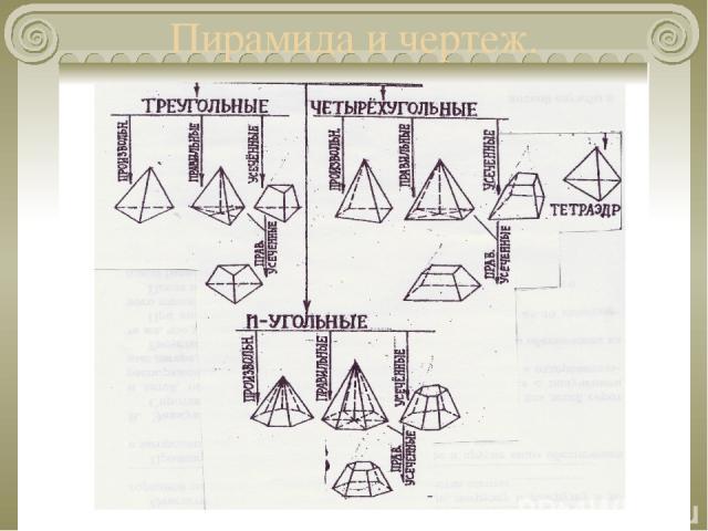 Пирамида и чертеж.