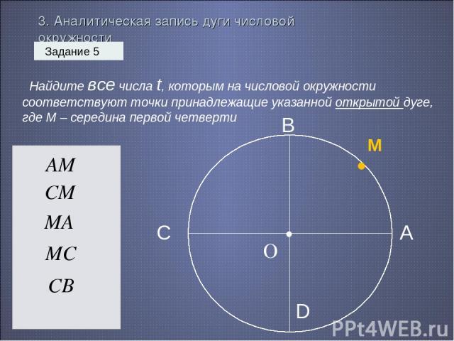 3. Аналитическая запись дуги числовой окружности Задание 5 Найдите все числа t, которым на числовой окружности соответствуют точки принадлежащие указанной открытой дуге, где М – середина первой четверти О • • М А В С D