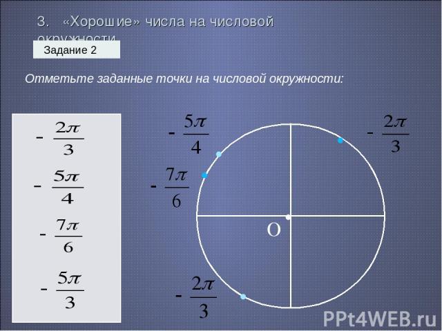 3. «Хорошие» числа на числовой окружности Задание 2 Отметьте заданные точки на числовой окружности: • О • • • •