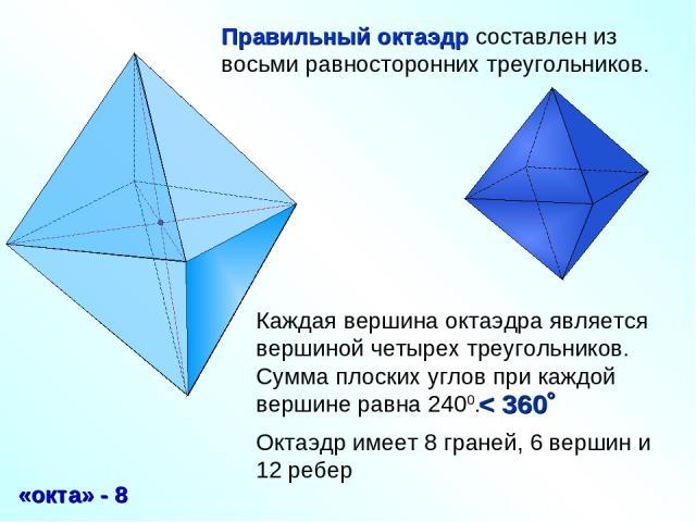 Правильный октаэдр составлен из восьми равносторонних треугольников. Каждая вершина октаэдра является вершиной четырех треугольников. Сумма плоских углов при каждой вершине равна 2400. «окта» - 8 Октаэдр имеет 8 граней, 6 вершин и 12 ребер < 360