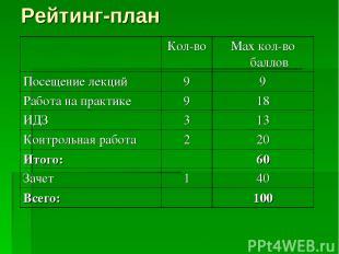 Рейтинг-план Кол-во Мах кол-во баллов Посещение лекций 9 9 Работа на практике 9