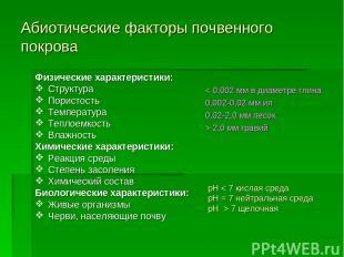 Абиотические факторы почвенного покрова Физические характеристики: Структура Пор