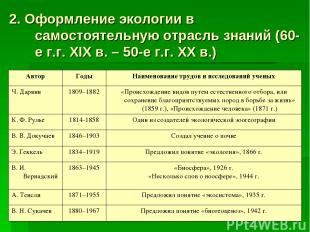 2. Оформление экологии в самостоятельную отрасль знаний (60-е г.г. XIX в. – 50-е