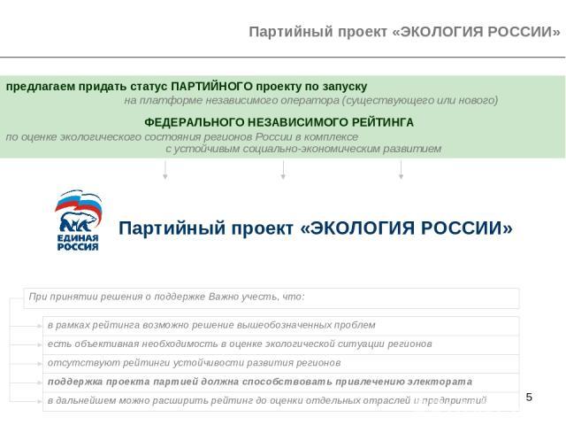 * предлагаем придать статус ПАРТИЙНОГО проекту по запуску на платформе независимого оператора (существующего или нового) ФЕДЕРАЛЬНОГО НЕЗАВИСИМОГО РЕЙТИНГА по оценке экологического состояния регионов России в комплексе с устойчивым социально-экономи…