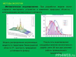 Математическое моделирование. При разработке модели эколог старается имитировать