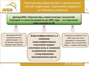* Перспективы безопасной и экологически чистой энергетики, изменения климата и у