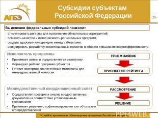 Субсидии субъектам Российской Федерации стимулировать регионы для выполнения обя