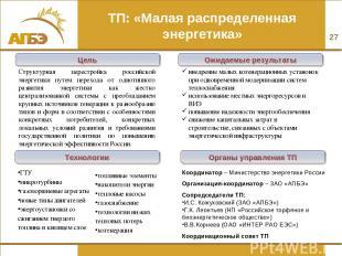 ТП: «Малая распределенная энергетика» Цель Структурная перестройка российской эн
