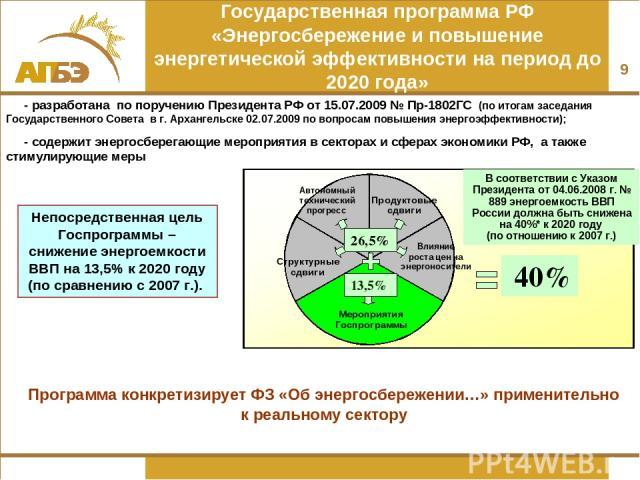 * Государственная программа РФ «Энергосбережение и повышение энергетической эффективности на период до 2020 года» Непосредственная цель Госпрограммы – снижение энергоемкости ВВП на 13,5% к 2020 году (по сравнению с 2007 г.). Программа конкретизирует…