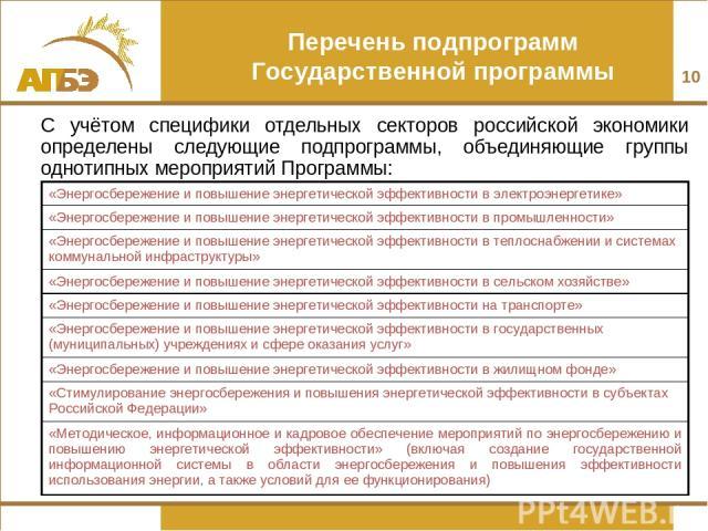 С учётом специфики отдельных секторов российской экономики определены следующие подпрограммы, объединяющие группы однотипных мероприятий Программы: Перечень подпрограмм Государственной программы * «Энергосбережение и повышение энергетической эффекти…