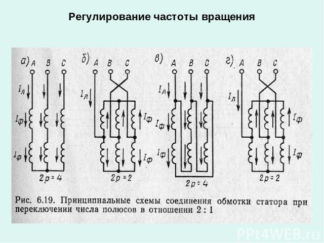 Регулировка оборотов асинхронного трехфазного двигателя