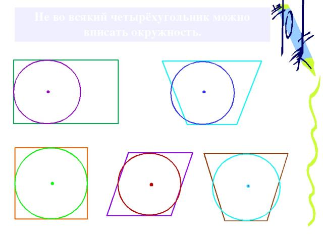 Не во всякий четырёхугольник можно вписать окружность.