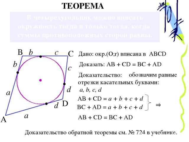 В четырехугольник можно вписать окружность тогда и только тогда, когда суммы противоположных сторон равны. ТЕОРЕМА А В С D Дано: окр.(О;r) вписана в ABCD Доказательство: Доказать: AB + CD = BC + AD a a b b c c d d AB + CD = a + b + c + d BC + AD = a…