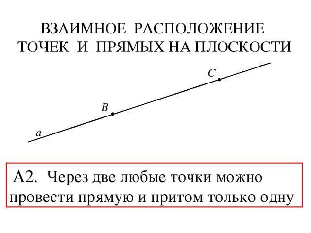 ВЗАИМНОЕ РАСПОЛОЖЕНИЕ ТОЧЕК И ПРЯМЫХ НА ПЛОСКОСТИ B C а А2. Через две любые точки можно провести прямую и притом только одну